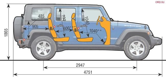 Interior Dimensions Of Different 4x4 Pictures Expedition Portal