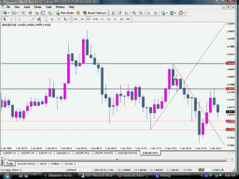 Guaranteed 20 pips FOREX trading strategy forex Pinterest - the importance of an economic calendar for day trading