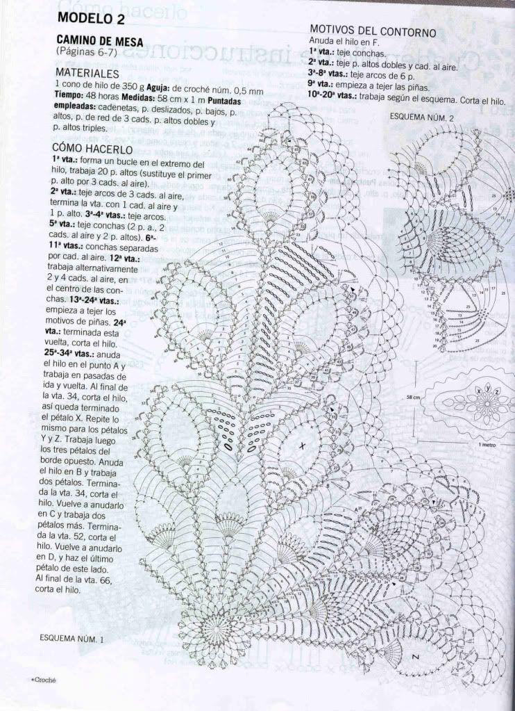 Tapete ovalado crochet pinterest tapetes patrones - Patrones tapetes ganchillo ...
