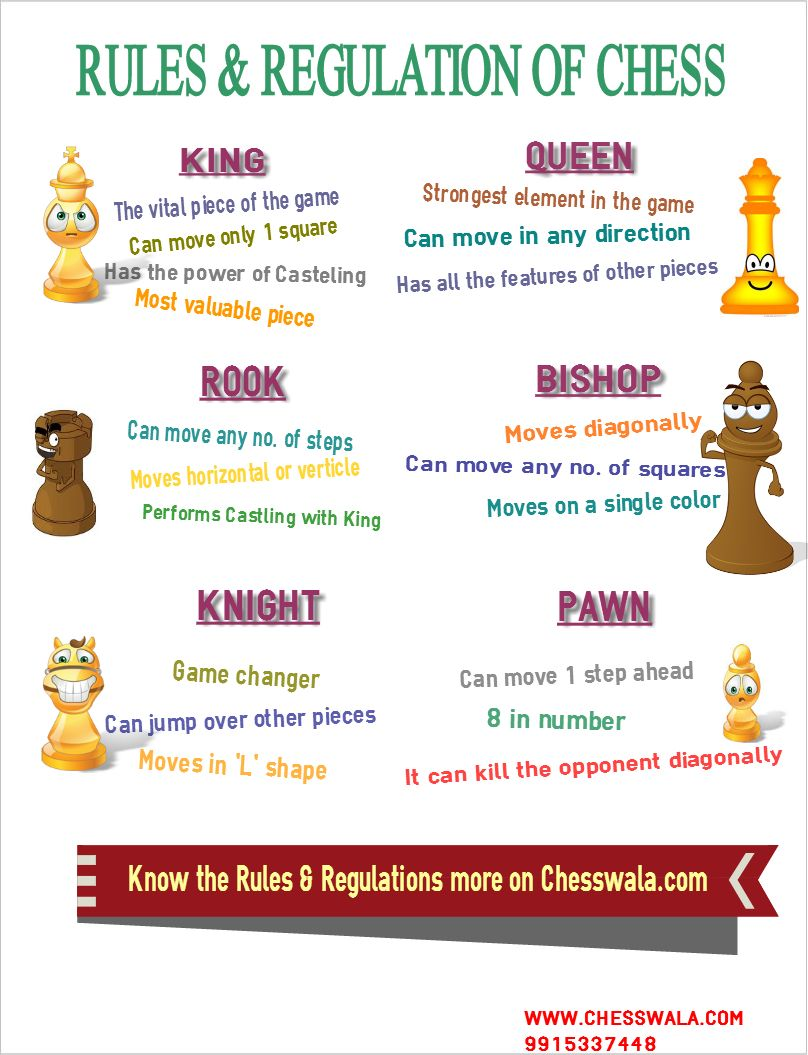 rules and regulations of chess | sports | Pinterest ...