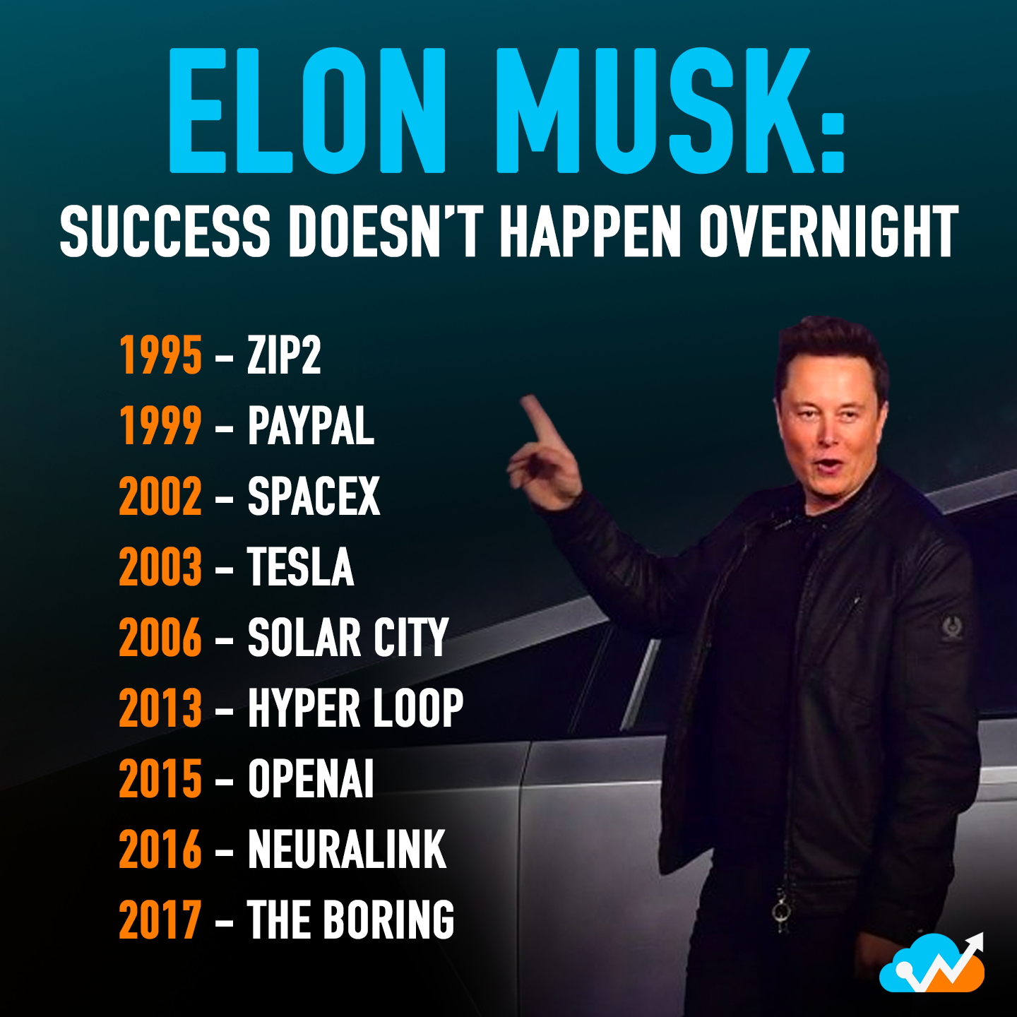 Success Doesn T Happen Overnight In Business Elon Musk Is The Perfect Example Tesla And Spacex Were Projects Star How To Be Likeable How To Get Rich Success