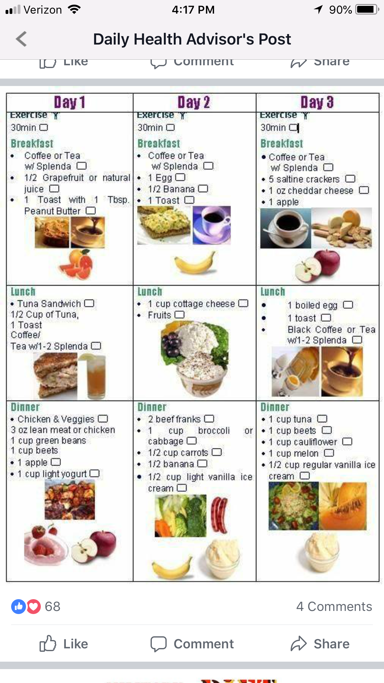 best food schedule object of manipulate loss