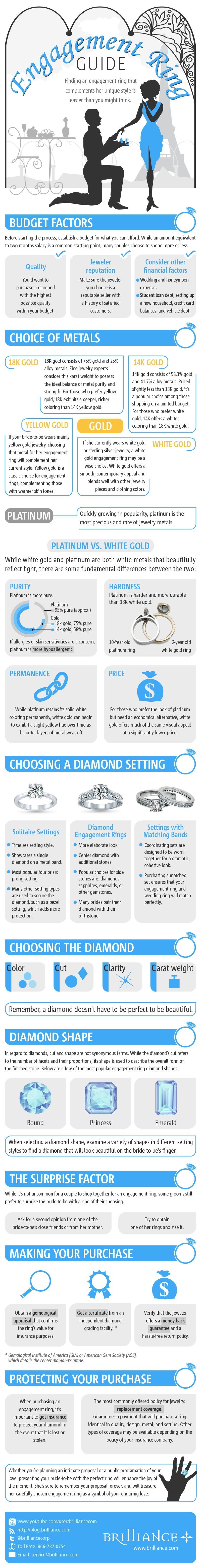 Engagement ring guide infograph engagement ring guide engagement