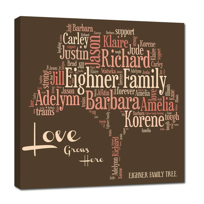 Modern family tree word art custom canvas gift for family mothers modern family tree word art custom canvas gift for family mothers day gift pronofoot35fo Image collections