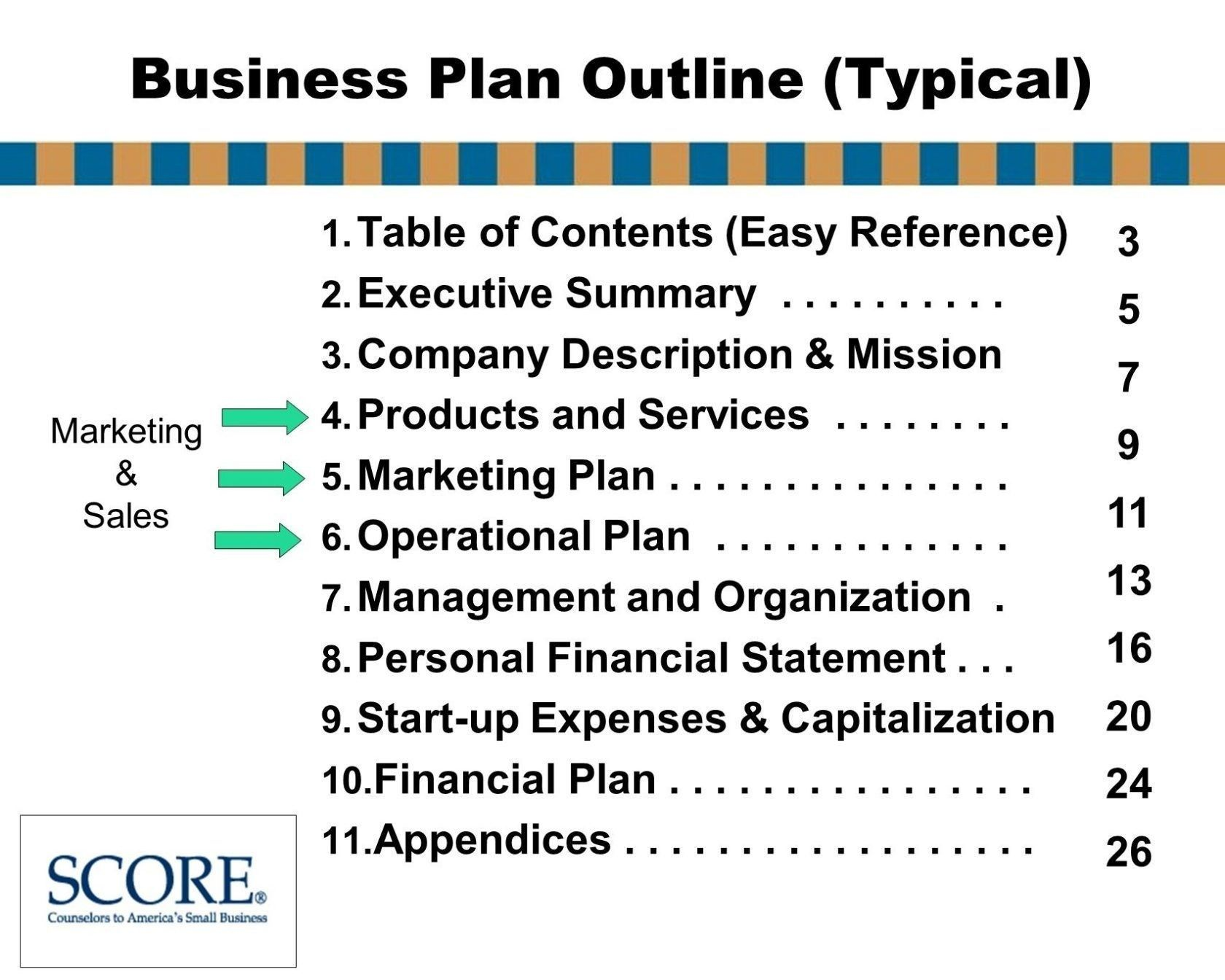 Score template for business plan annual book report competition for secondary school students