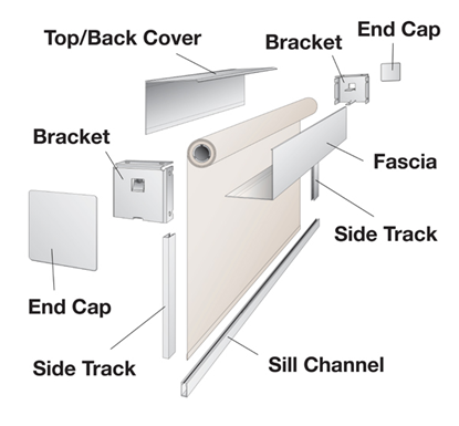Image result for roller blind in headbox with side for Motorized blackout shades with side channels