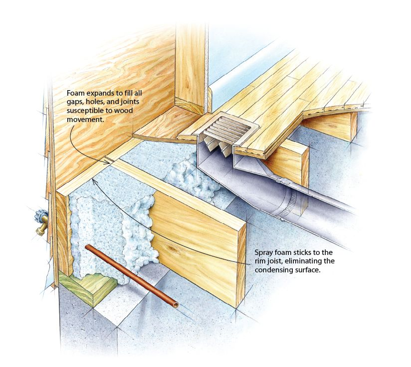 Can Houses Be Too Insulated Or Too Tight With Images Home Insulation Home Repairs Home Construction