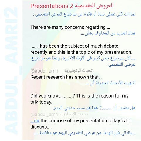 العروض التقديمية ٢ English Words English Language Learning Learn English