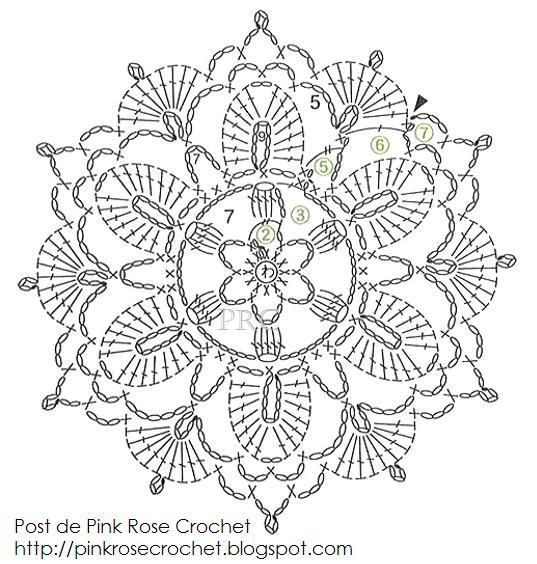 Irish Crochet Flower Motif Chart Pattern #crochetmotif Häkeln, rund                                                       … #irishcrochetflowers