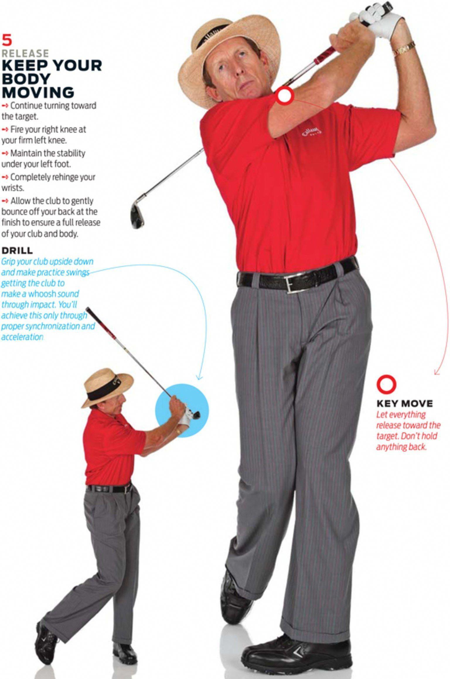 Gta 5 Golf Tips GolfTipsApproachShots PuttPuttGolf