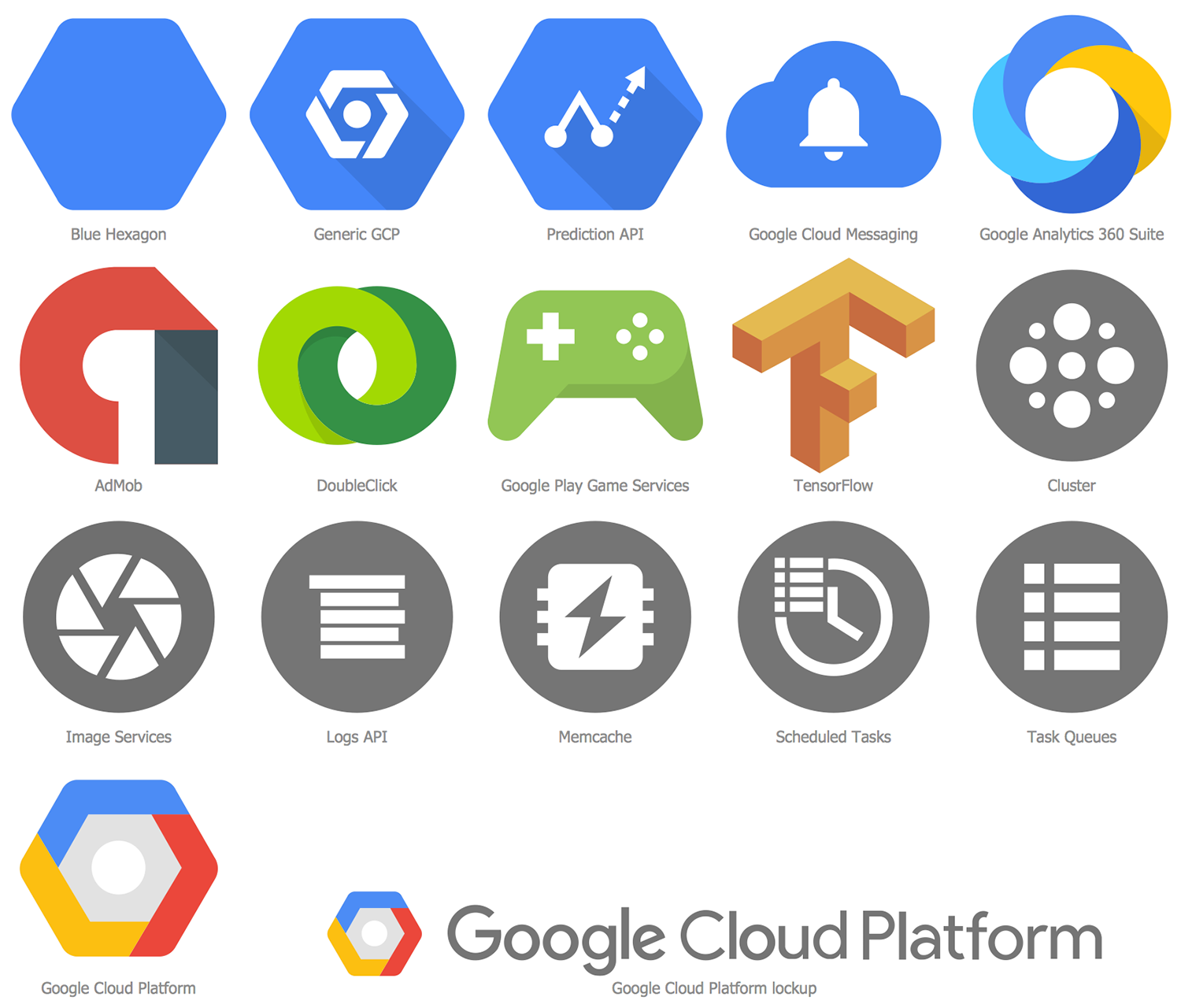 Computer Networks Google Cloud Platform All These Tools Allow You Effectively Design Google Cloud Platform Gcp Architec Cloud Platform Clouds Solutions