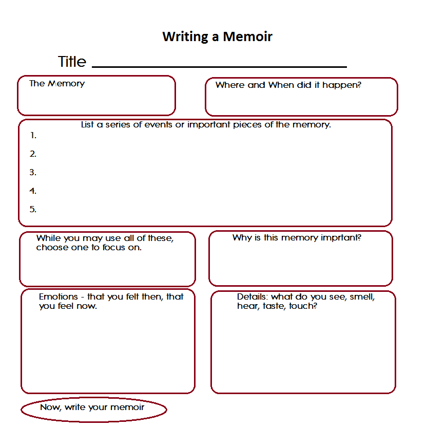 Monday Memoir An Outline Writing Outline Writing