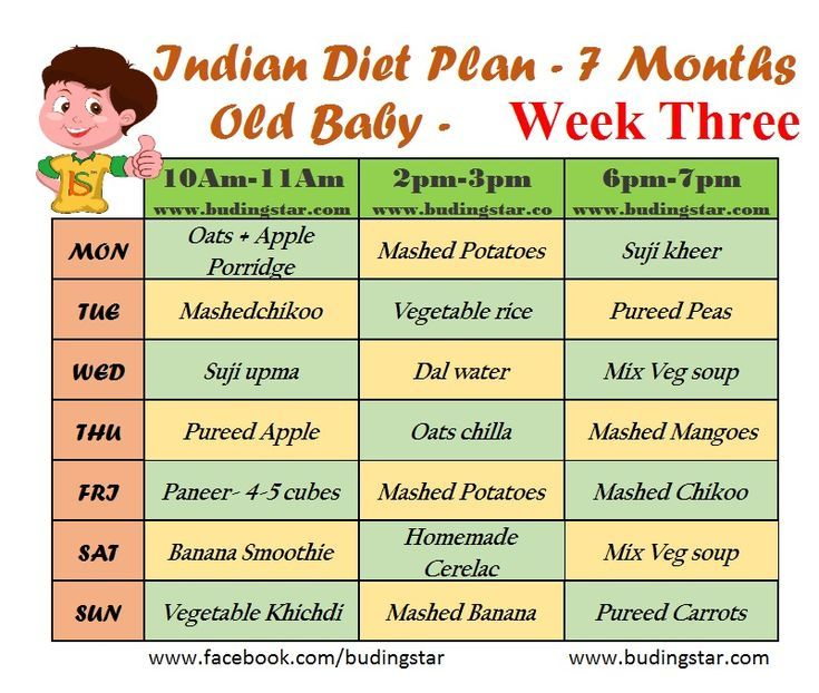 This indian diet plan for months rd week old baby is framed to just also best monthly food chart babies images in foods rh pinterest