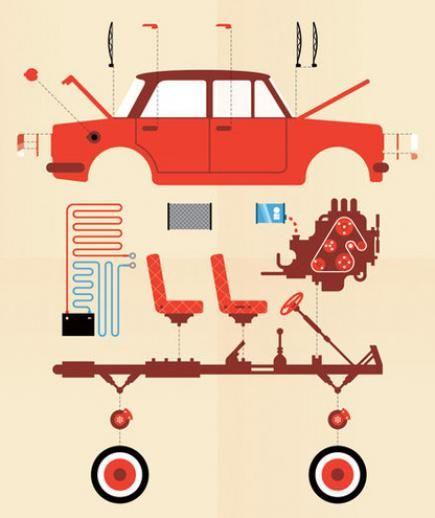 A Routine Car Maintenance Schedule