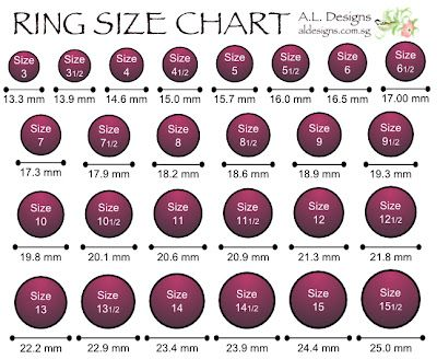 Ring size chart also how to measure your on own jewelry making rh pinterest