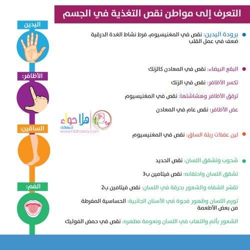 Pin By Amora Aliyana On معلومات عامة Health Skin Care Health Info Health And Beauty Tips