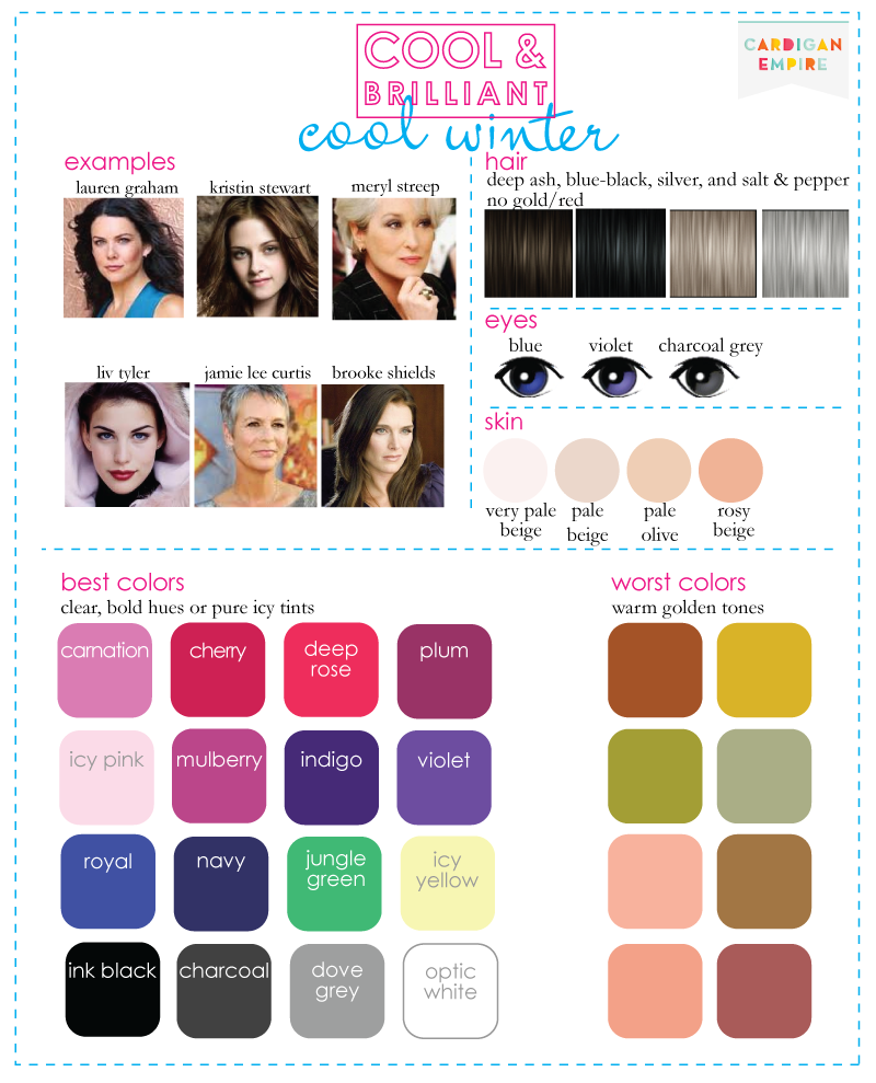 Cardigan Empire: Color Analysis: 3 Degrees of Cool & Brilliant ...