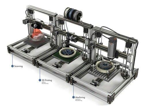 3D scan-print-cut