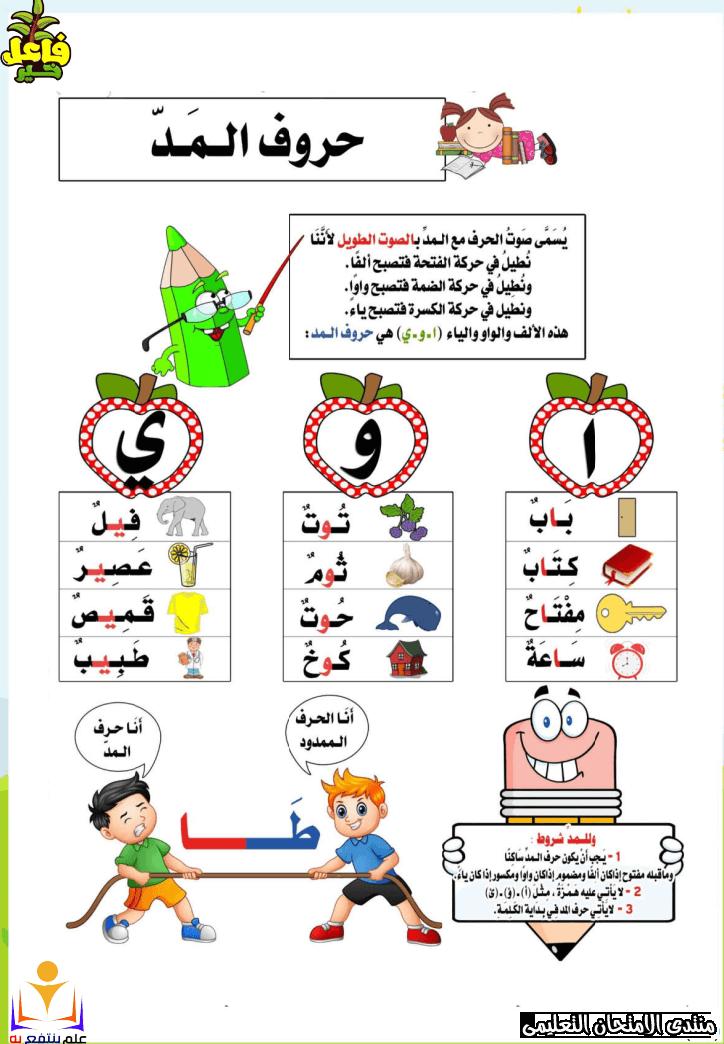مذكرة علم ينتفع به في العربي لأولي ابتدائي الترم الثاني Books Map Words