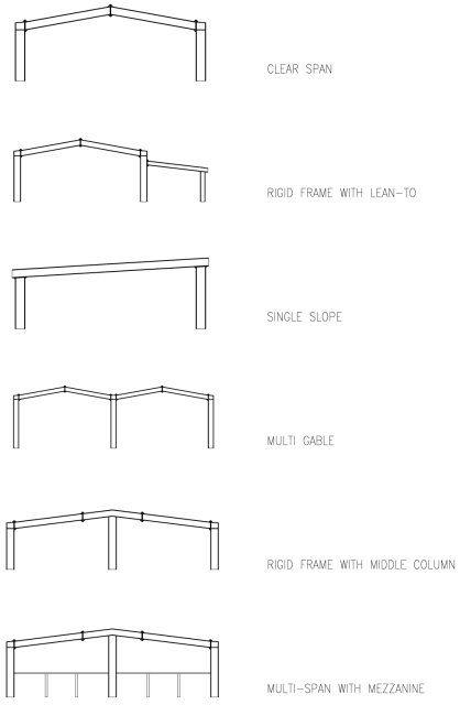 Steel Frame Google Search Warehouse Design Steel Structure