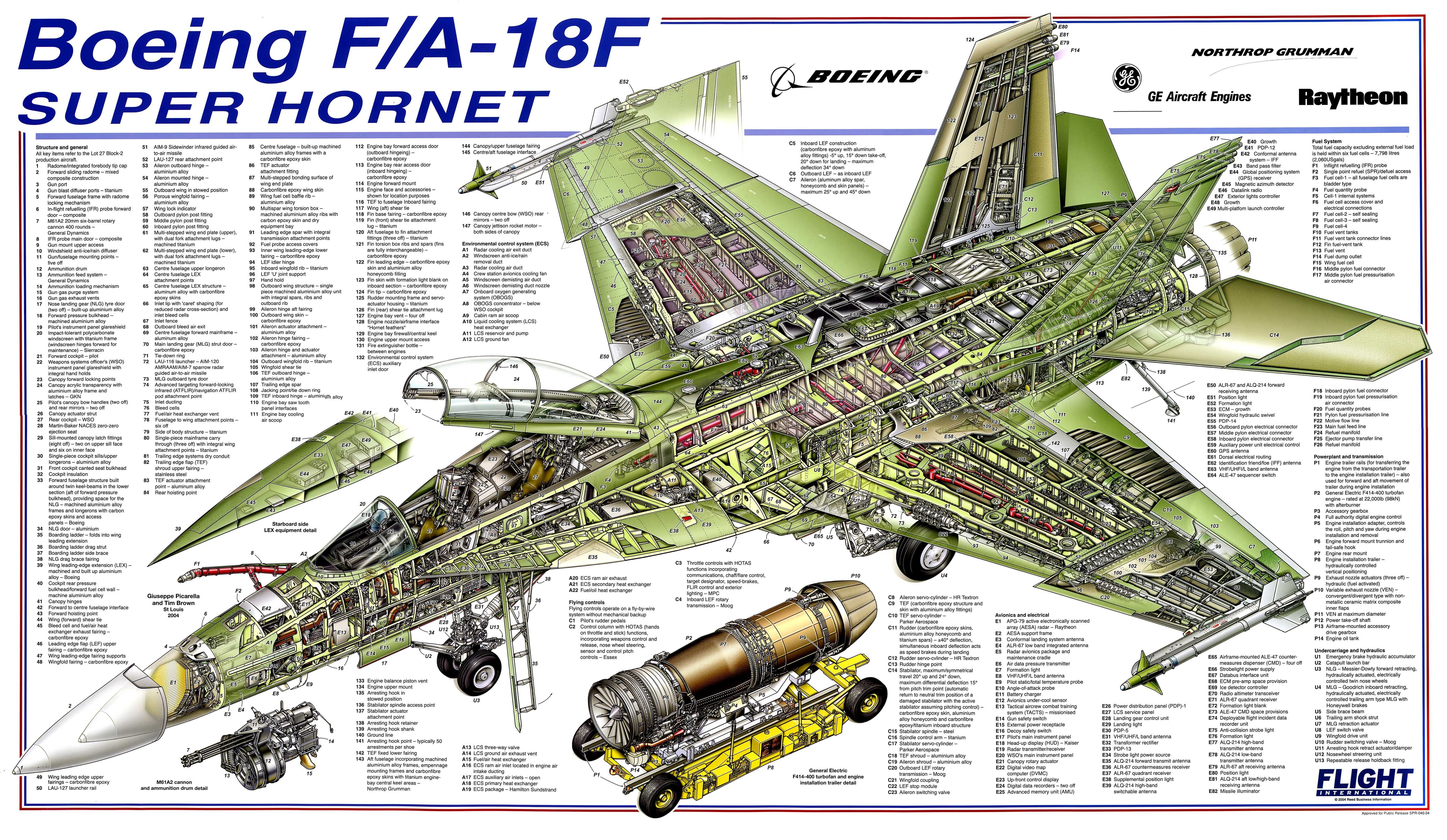 diagram of engine 172 f-18 fighter jet military plane airplane usa (48 ... f18 diagram of engine #12
