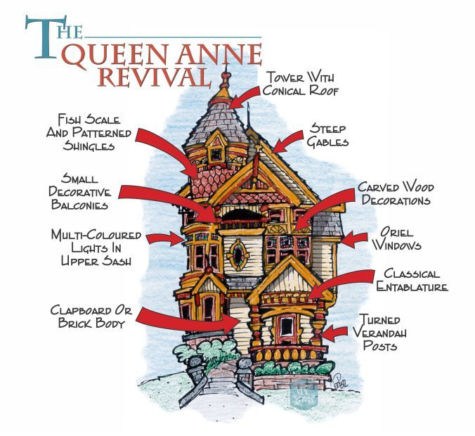 Queen Anne Revival 3 676x620