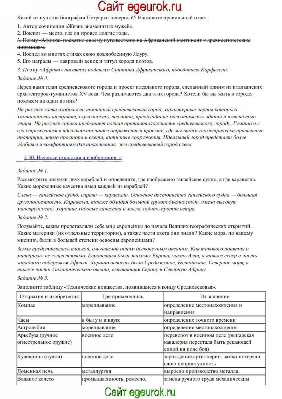 Полугодовое тестирование по обществознанию 10 класс ghjabkm