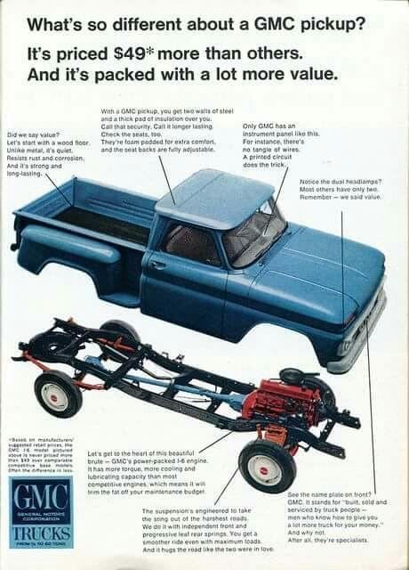 Gmc Pick Ups Chevy Trucks Gmc Pickup Gmc Pickup Trucks
