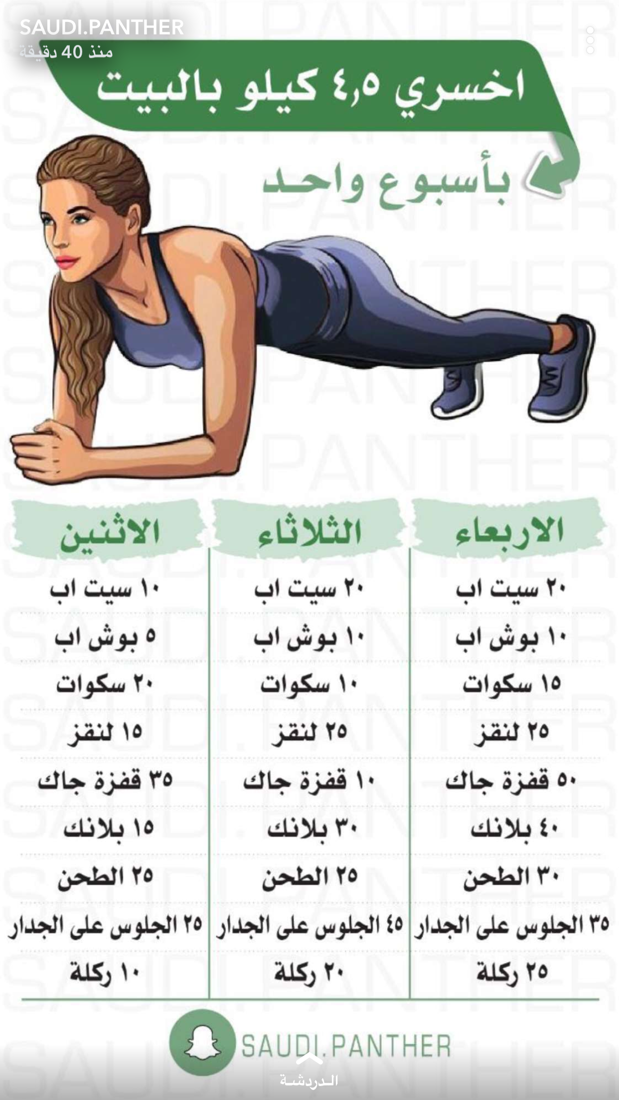 Pin By Yahya Elwafa On Sport Health Facts Fitness Gym Workout Tips Health And Fitness Magazine
