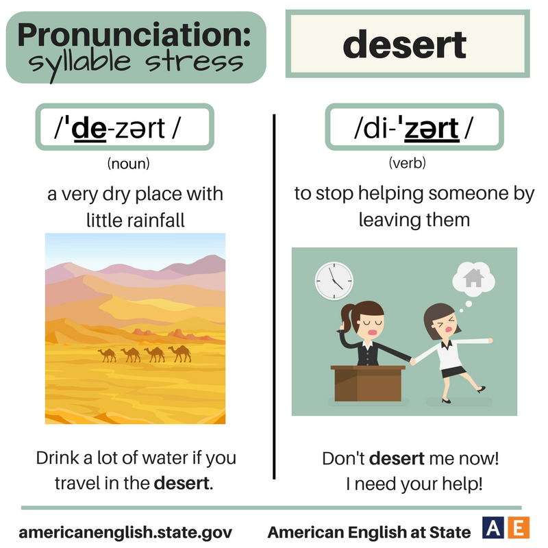 Pronunciation - syllable stress: Desert | English | English