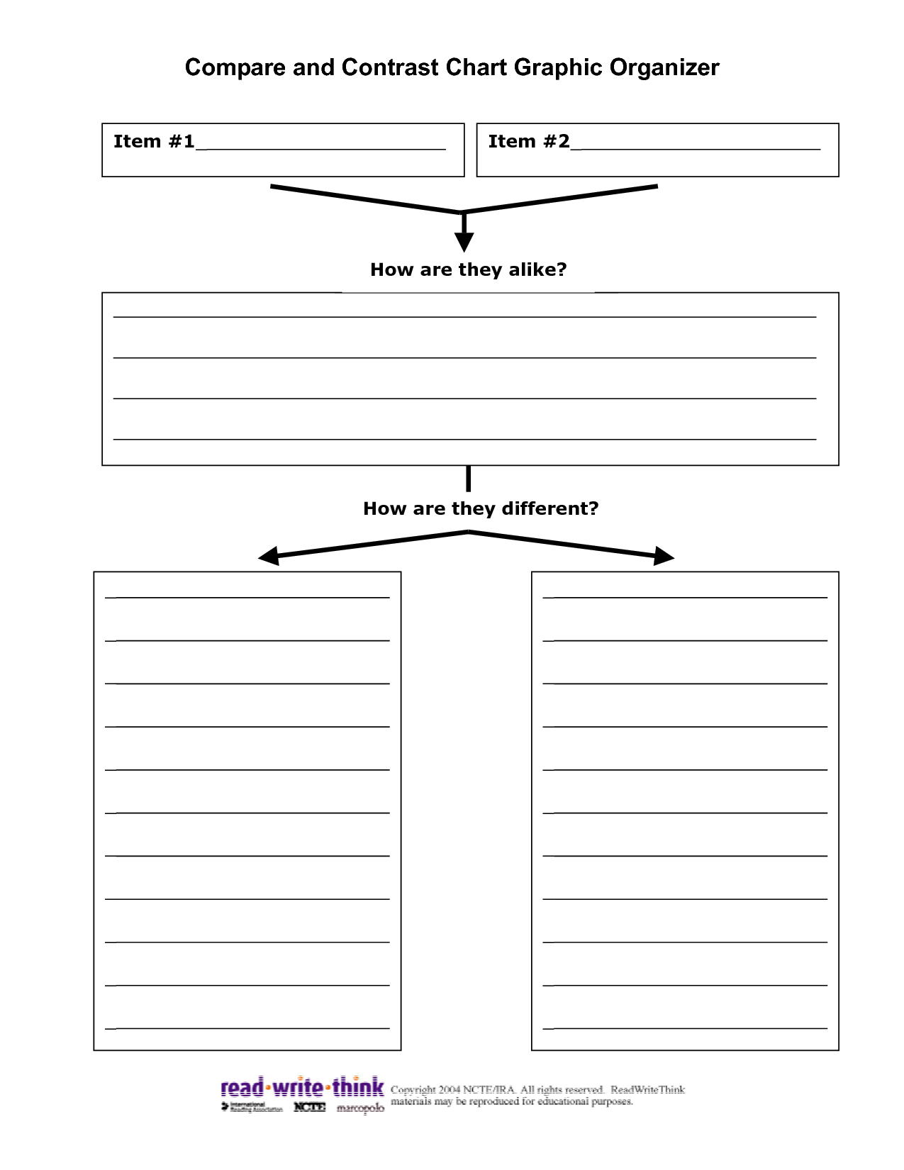 prewriting outline template - graphic organizer for a compare contrast essay english