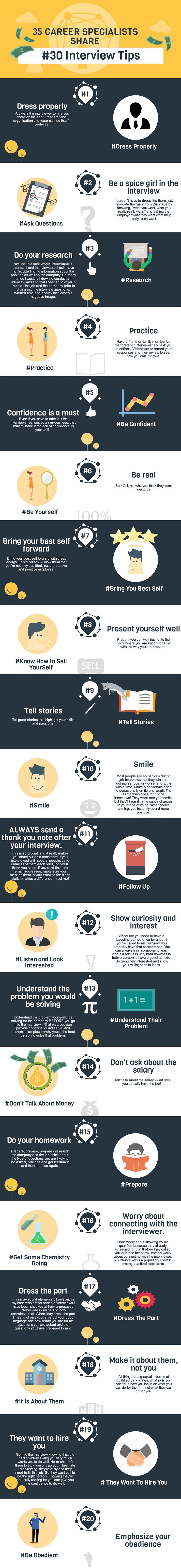 15 tips to help you shine at your job interview infographic job interviews business and career advice - Resume And Interview Tips