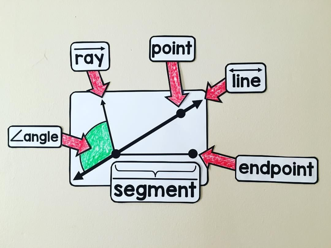 Super Simple Reference Showing Angle Line Segment Point