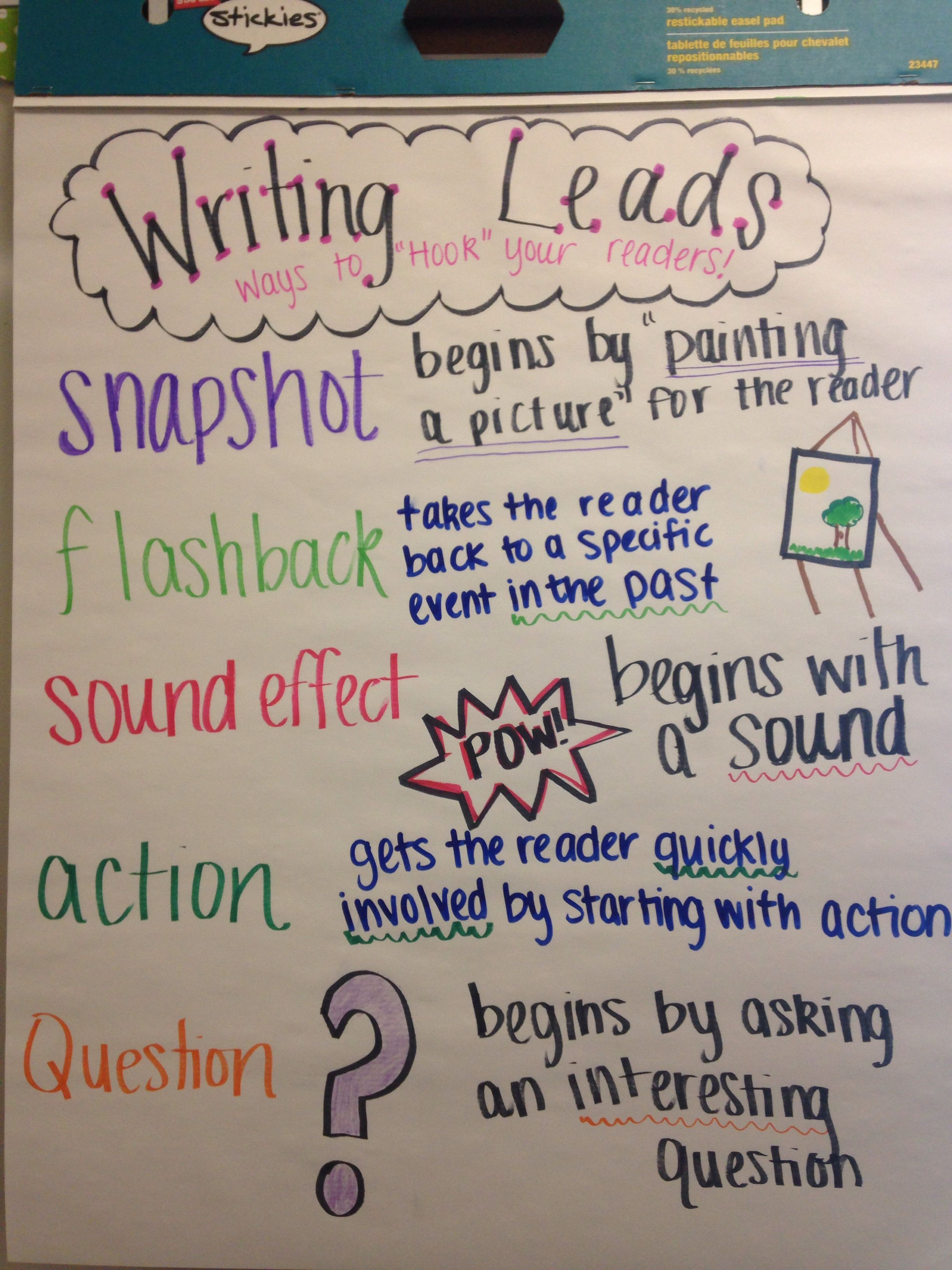 Writing Leads Hooks Anchor Chart We Made For Our Room
