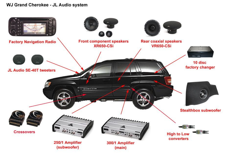 Component Car Stereo Wiring Diagram Google Search Sound System Car Audio System Car Audio Systems