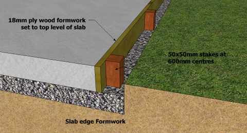 Is A Concrete Shed Base What You Need Concrete Sheds Shed Base Concrete Base For Shed