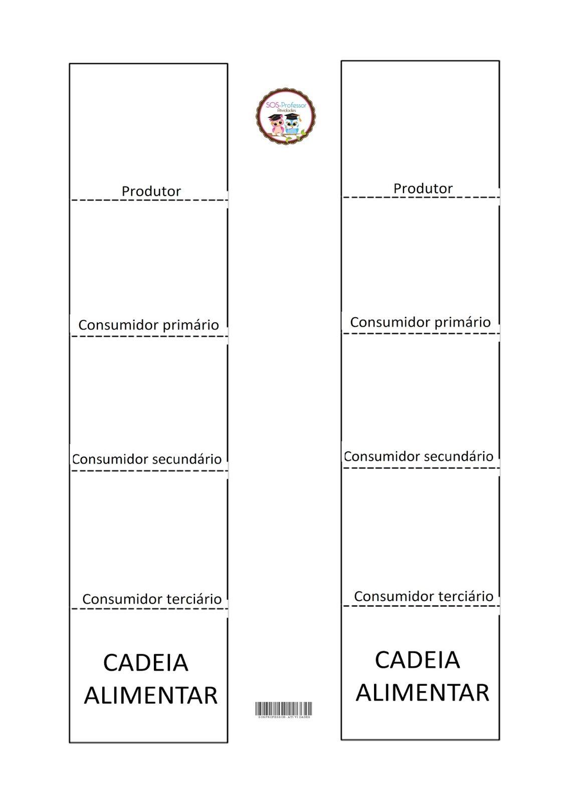Cadeia Alimentar Atividade Interativa Cadernos Interativos