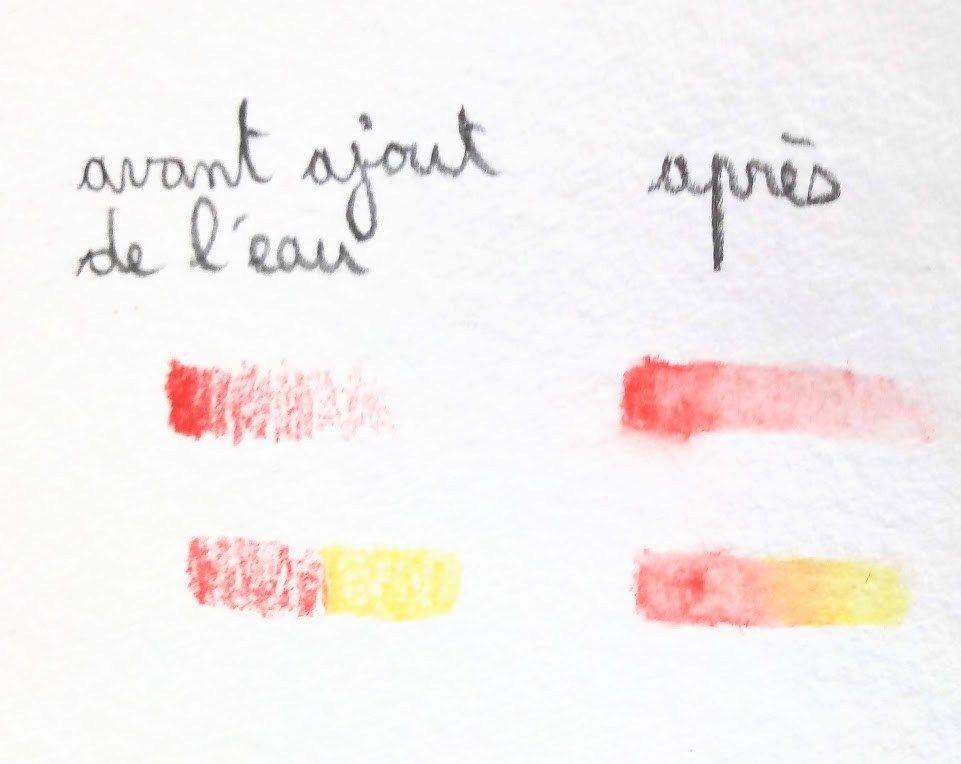 Crayons Aquarelles Le Guide D Utilisation Dessin Peinture