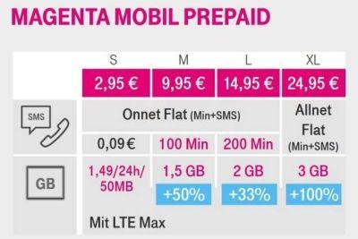 ENDLICH verbessert auch die Telekom ihre PrepaidTarife