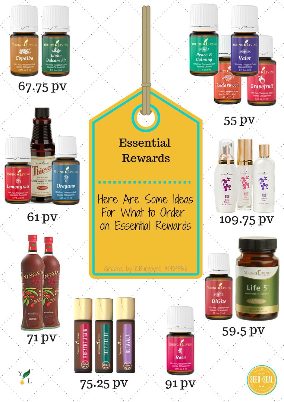 A few ideas for what to order when you join Essential Rewards   http://yl.pe/hpf
