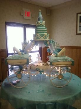 Quinceanera Themes Quinceanera Cinderella Theme Sweet