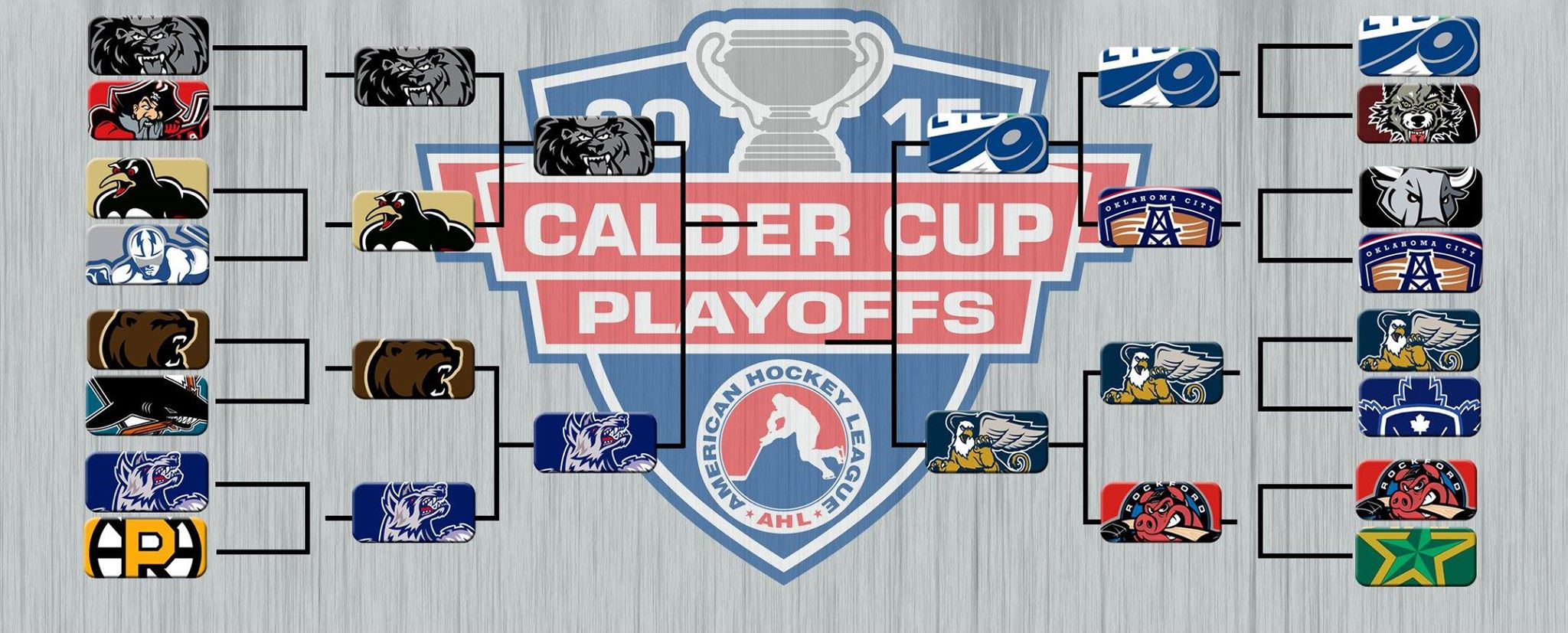 2015 Ahl Calder Cup Playoff Bracket Round 3 Hockey Cards