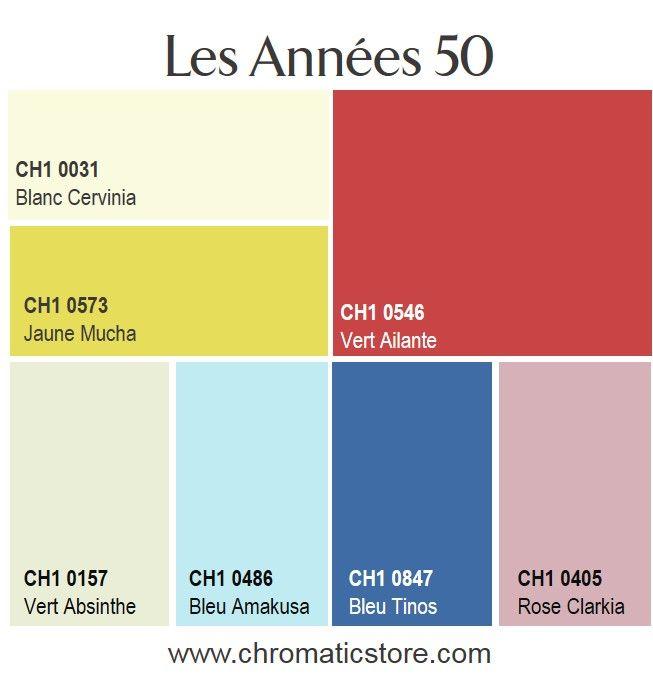 les ann es 50 sont l honneur et avec elles une gamme de couleurs vives et de tons pastel. Black Bedroom Furniture Sets. Home Design Ideas