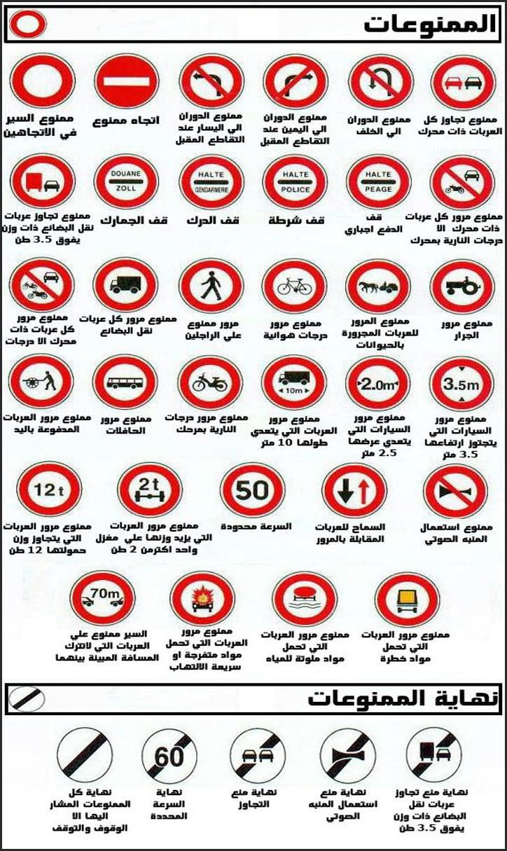 Pin By Adi Sara On Endroits A Visiter All Traffic Signs Road Traffic Signs Traffic Signs