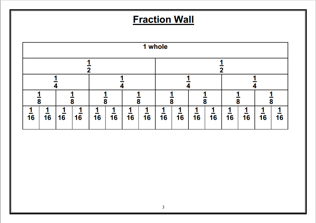 Free Fraction Worksheets For Grade 3 Pictures