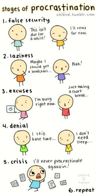 Stages of procrastination meme lol memes; this was me in high school.