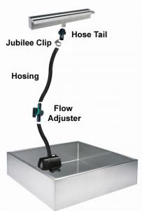 Hose Kit For Stainless Steel Cascades 2ft In 2020 Tabletop