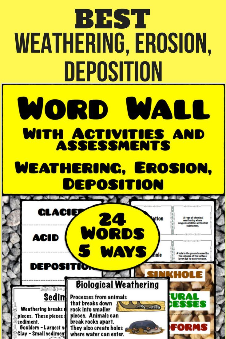 Weathering, Erosion, Deposition: Word Wall and More | Activities ...