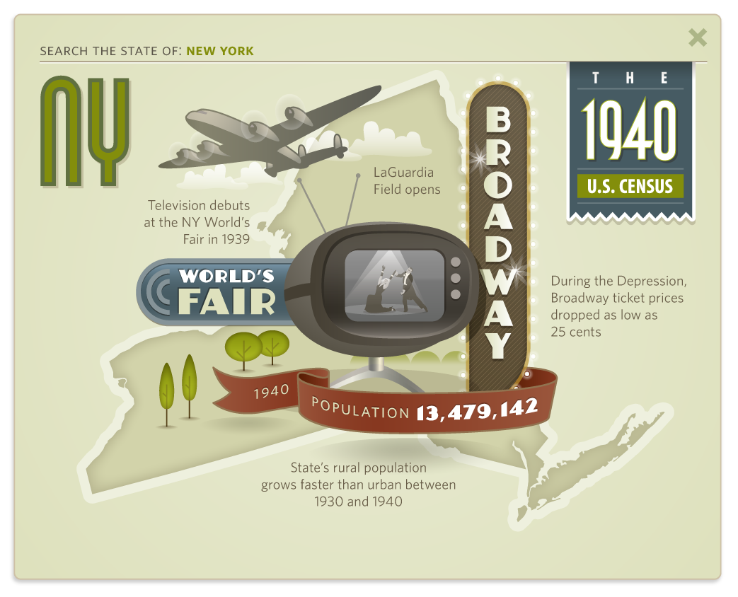 1940 Federal Census for New York is indexed and available on Ancestry.com!    #Census #1940 #ancestry #history