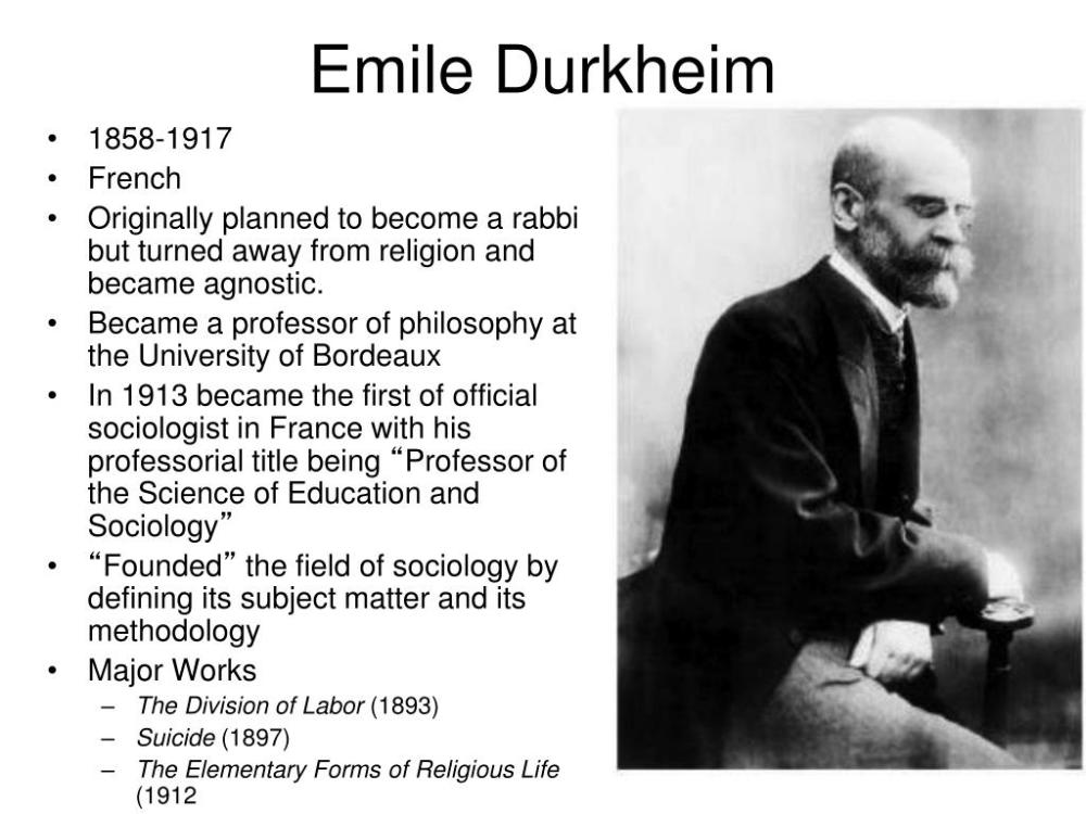 The Sociology Of Emile Durkheim Sociology Psychology Studies Sociology Major